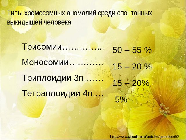 Трисомии…………... Моносомии………… Триплоидии 3n……. Тетраплоидии 4n…. Типы хромосо...