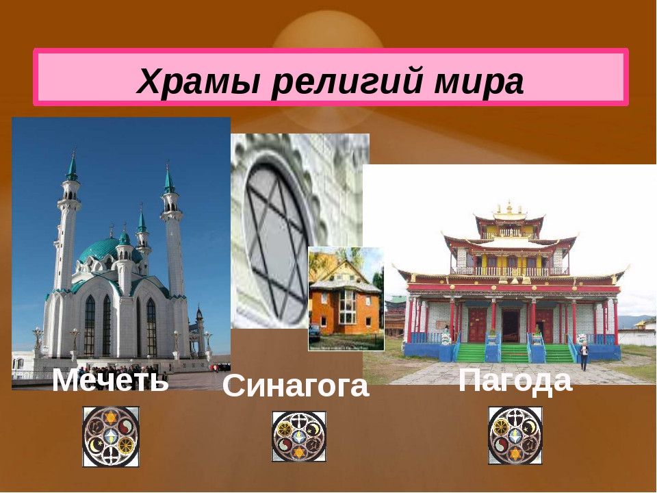 Храмы религий мира Мечеть Пагода Синагога