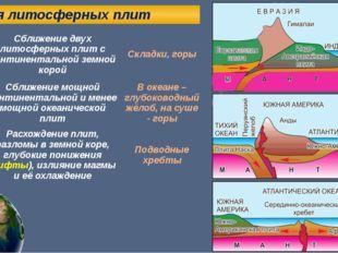 Теория литосферных плит а Сближение двух литосферных плит с континентальной
