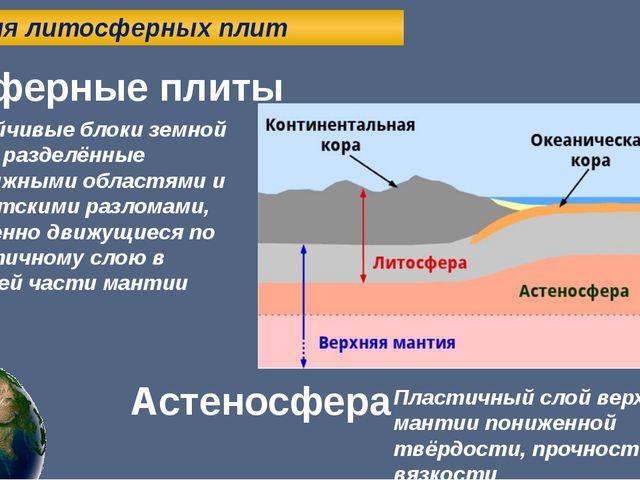 Теория литосферных плит Литосферные плиты Устойчивые блоки земной коры, разд...