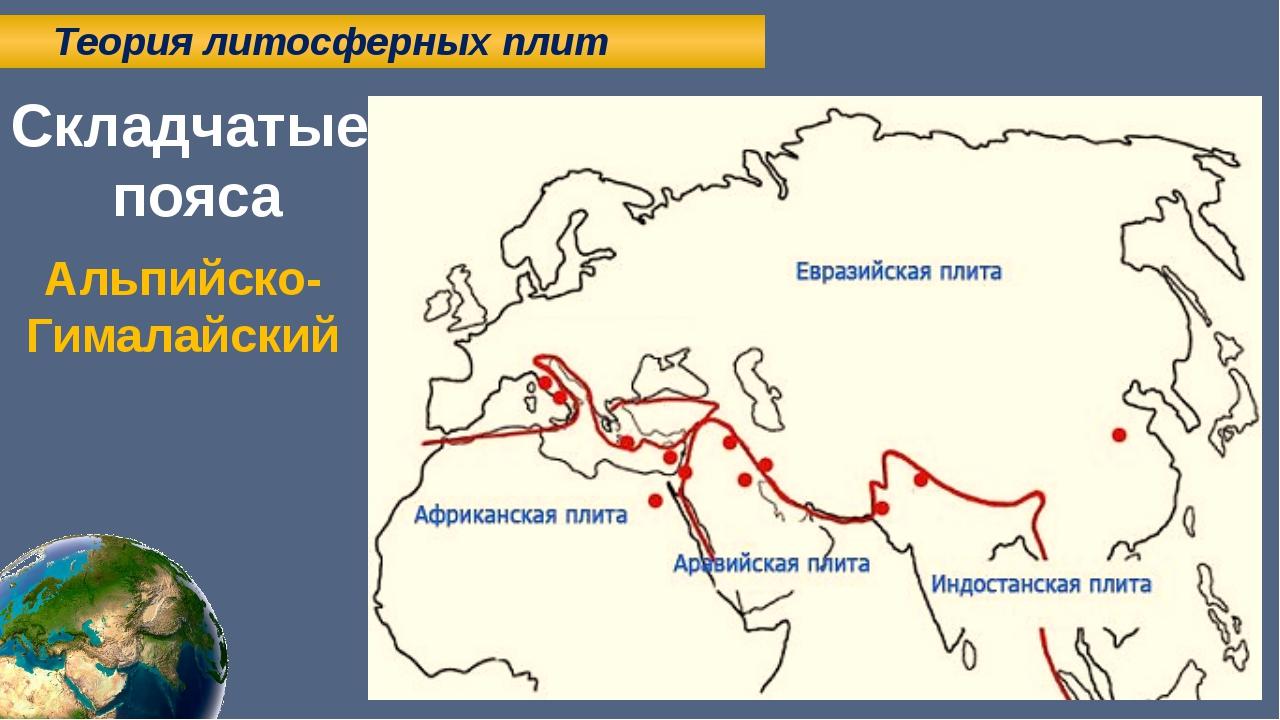 Теория литосферных плит Складчатые пояса Альпийско- Гималайский