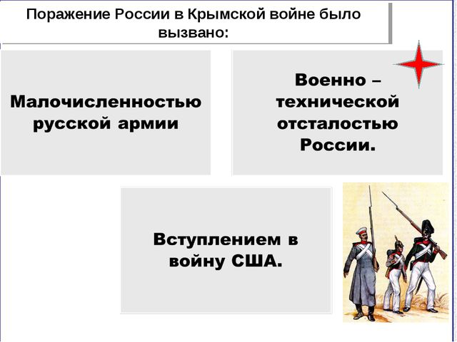 Поражение России в Крымской войне было вызвано: