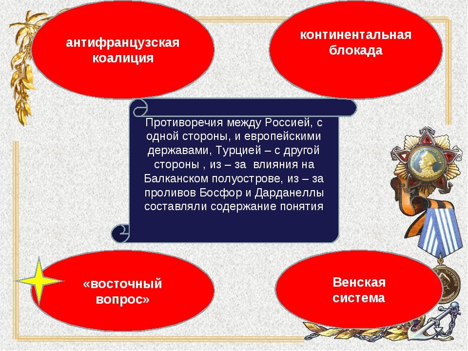 Противоречия между Россией, с одной стороны, и европейскими державами, Турцие...
