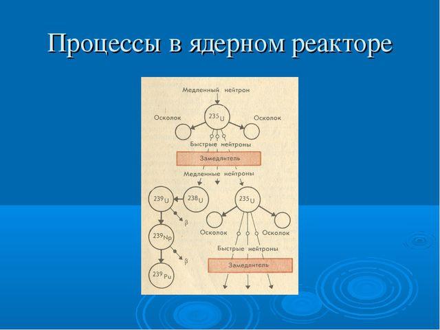 Процессы в ядерном реакторе