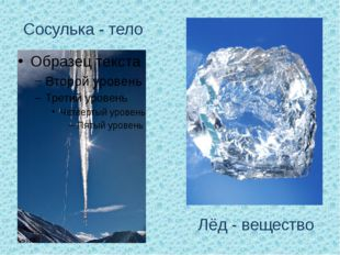 Сосулька - тело Лёд - вещество