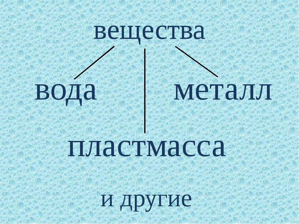 вещества вода металл пластмасса и другие