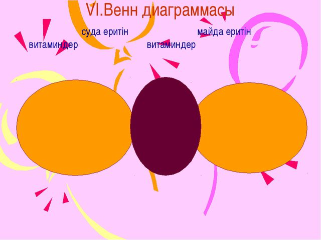 VI.Венн диаграммасы суда еритін майда еритін витаминдер витаминдер