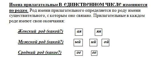 http://060.shko.la/_/rsrc/1359051292325/nasa-skola/nacalnaa-skola/stranicka-1-a-klassa/pamatki-i-materialy-po-russkomu-azyku/18.jpg