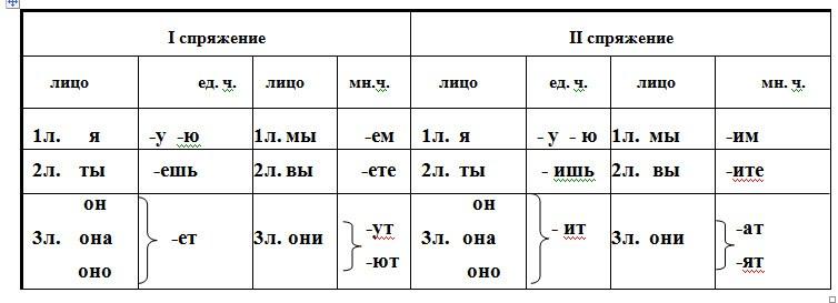 http://060.shko.la/_/rsrc/1359049321741/nasa-skola/nacalnaa-skola/stranicka-1-a-klassa/pamatki-i-materialy-po-russkomu-azyku/4.jpg