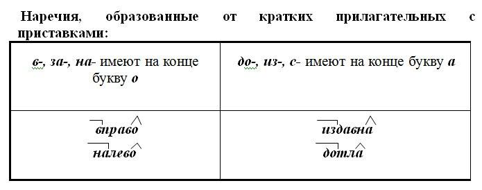 http://060.shko.la/_/rsrc/1359049376961/nasa-skola/nacalnaa-skola/stranicka-1-a-klassa/pamatki-i-materialy-po-russkomu-azyku/5.jpg