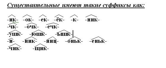 http://060.shko.la/_/rsrc/1359049849625/nasa-skola/nacalnaa-skola/stranicka-1-a-klassa/pamatki-i-materialy-po-russkomu-azyku/9.jpg