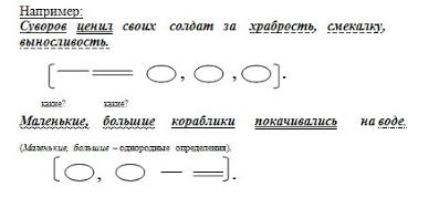 http://060.shko.la/_/rsrc/1358517328349/nasa-skola/nacalnaa-skola/stranicka-1-a-klassa/pamatki-i-materialy-po-russkomu-azyku/%D1%81%D1%83%D0%B2%D0%BE%D1%80%D0%BE%D0%B2.jpg?height=178&width=400