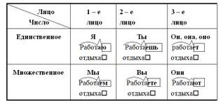 http://060.shko.la/_/rsrc/1359049185391/nasa-skola/nacalnaa-skola/stranicka-1-a-klassa/pamatki-i-materialy-po-russkomu-azyku/3.jpg?height=150&width=320