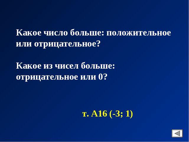 Какое число больше: положительное или отрицательное? Какое из чисел больше: о...