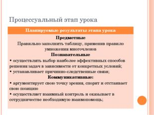 Процессуальный этап урока Планируемые результаты этапаурока Предметные Правил