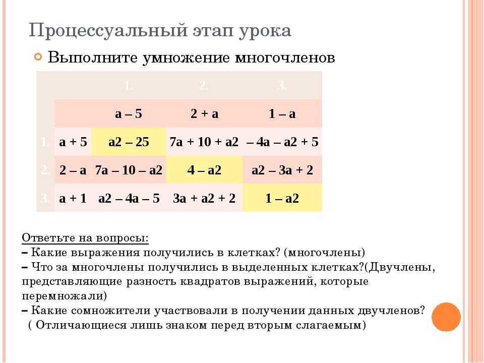 Процессуальный этап урока Выполните умножение многочленов Ответьте на вопросы...
