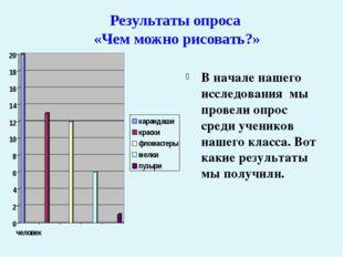 В начале нашего исследования мы провели опрос среди учеников нашего класса. В