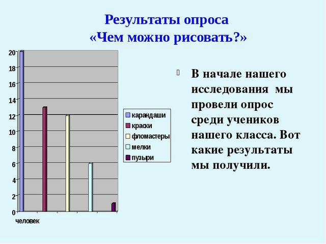 В начале нашего исследования мы провели опрос среди учеников нашего класса. В...
