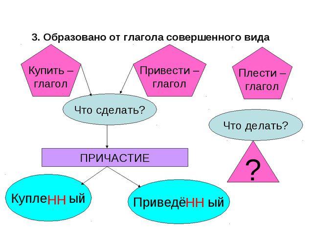 3. Образовано от глагола совершенного вида Купить – глагол Привести – глагол...