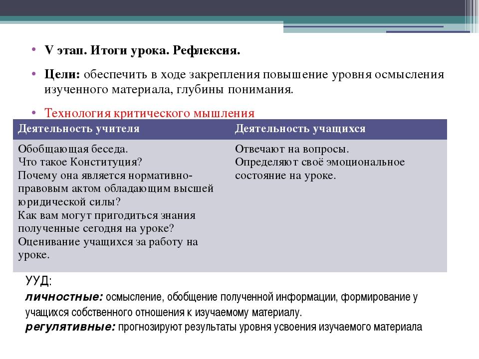 УУД: личностные: осмысление, обобщение полученной информации, формирование у...