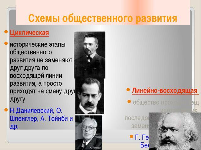 Схемы общественного развития Циклическая исторические этапы общественного раз...