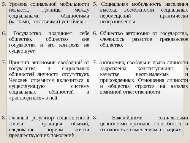 5.Уровеньсоциальноймобильностиневысок,границымеждусоциальнымиобщностями(каста...