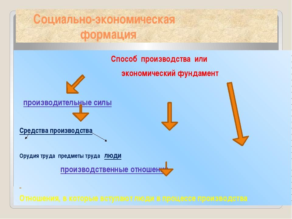 Социально-экономическая формация Способ производства или экономический фунда...