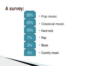 A survey: 50% 25% 10% 7% 5% 3% Pop music Classical music Hard rock Rap Blues