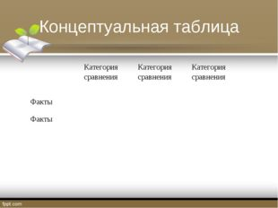 Концептуальная таблица Категория сравненияКатегория сравненияКатегория ср