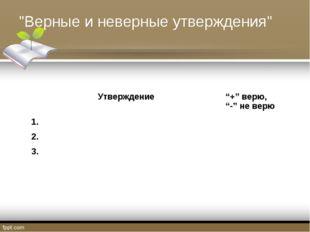"""""""Верные и неверные утверждения"""" Утверждение""""+"""" верю, """"-"""" не верю 1.  2."""