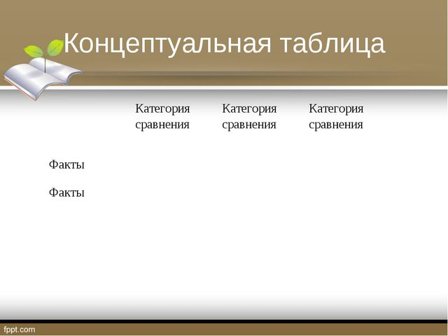 Концептуальная таблица Категория сравненияКатегория сравненияКатегория ср...