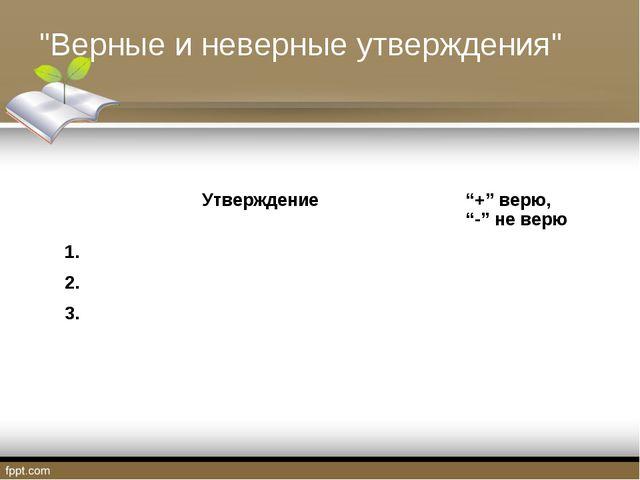 """""""Верные и неверные утверждения"""" Утверждение""""+"""" верю, """"-"""" не верю 1.  2. ..."""