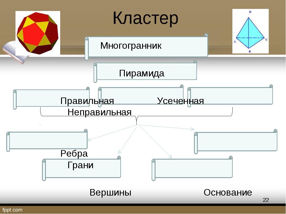 Многогранник Пирамида Правильная Усеченная Неправильная Ребра Грани Вершины...
