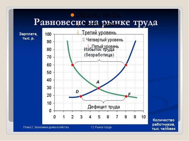 На практике применяются две основные системы заработной платы: повременная и...