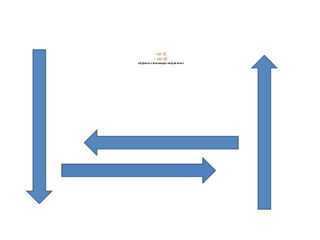-га/-гә - ка/-кә аффиксы означающие направление