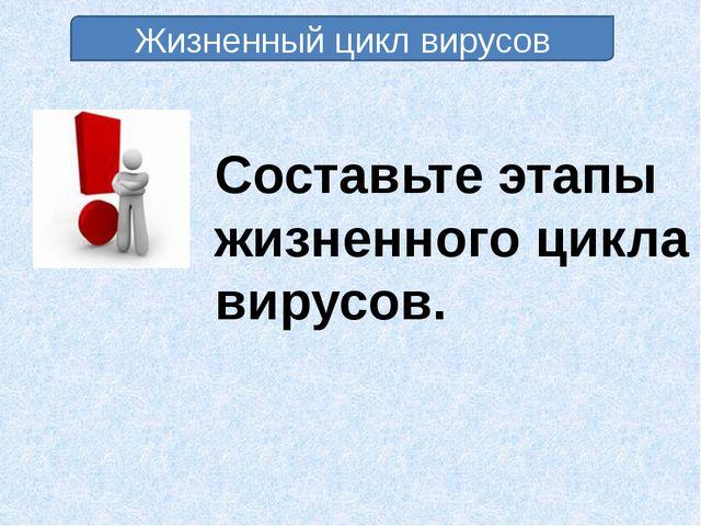 В – вирус И – иммунодефицита Ч – человека (крошечный организм) (потеря орган...