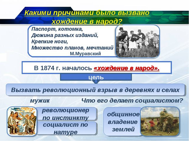 В 1874 г. началось «хождение в народ». цель Вызвать революционный взрыв в дер...