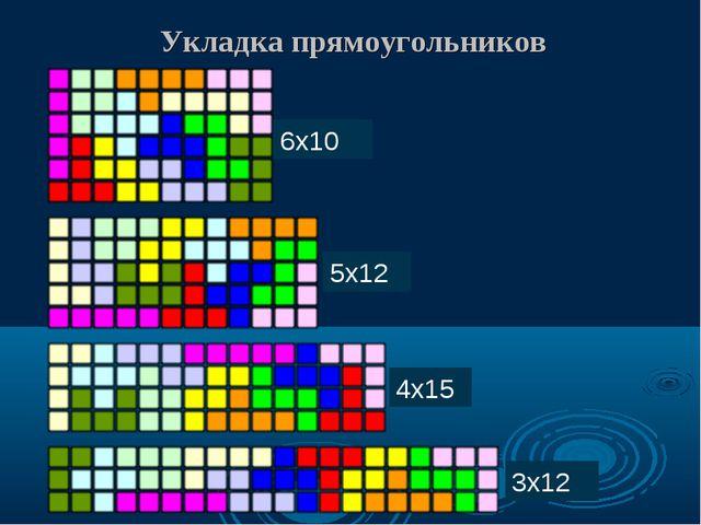 Укладка прямоугольников 6х10 5х12 4х15 3х12