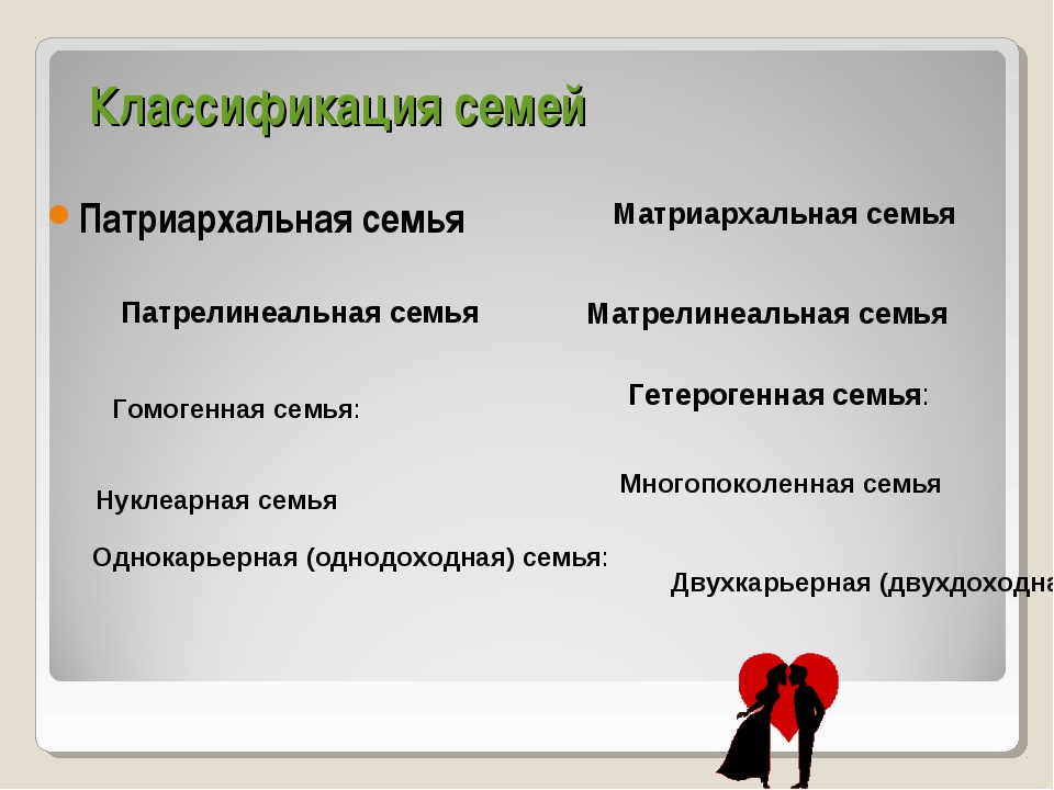 Классификация семей Патриархальная семья Матриархальная семья Патрелинеальная...