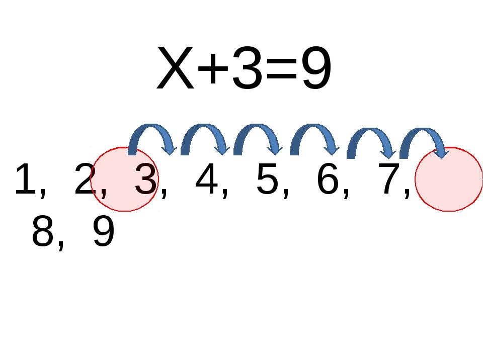 Х+3=9 1, 2, 3, 4, 5, 6, 7, 8, 9