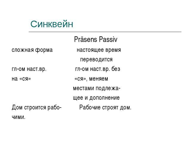 Синквейн Präsens Passiv сложная форма настоящее время переводится гл-ом наст....