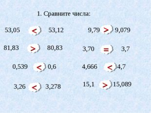 15,115,089 4,666 4,7 3,70 3,7 9,79 9,079 3,26  3,278 0,539  0,6 81,83