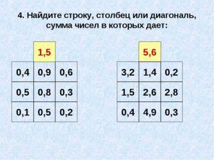 4. Найдите строку, столбец или диагональ, сумма чисел в которых дает: 0,4 0,9