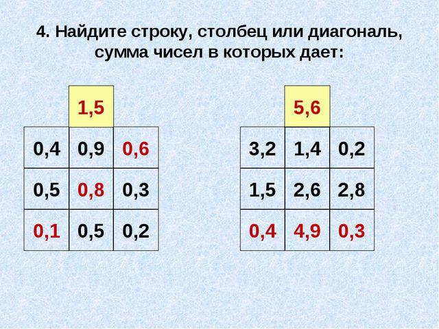 4. Найдите строку, столбец или диагональ, сумма чисел в которых дает: 0,4 0,9...