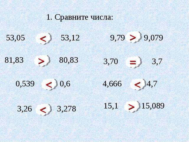 15,115,089 4,666 4,7 3,70 3,7 9,79 9,079 3,26  3,278 0,539  0,6 81,83...