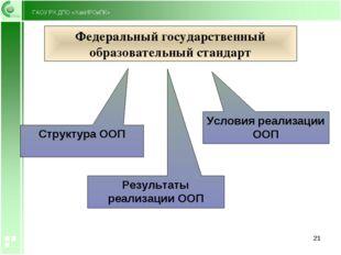 Федеральный государственный образовательный стандарт Структура ООП Условия ре