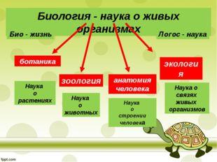 Биология - наука о живых организмах ботаника зоология экология анатомия челов