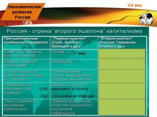 ХХ век Экономическое развитие России ( 17 век) 1830 од ( иностранный капитал)
