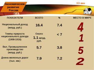 ХХ век Экономическое развитие России ПОКАЗАТЕЛИВСЕГО%МЕСТО В МИРЕ Национал