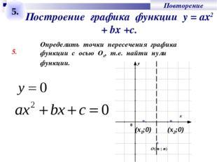 Построение графика функции у = ах2 + bх +с. 5. Определить точки пересечения г